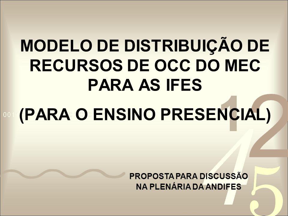 MODELO DE DISTRIBUIÇÃO DE RECURSOS DE OCC DO MEC PARA AS IFES (PARA O ENSINO PRESENCIAL) PROPOSTA PARA DISCUSSÃO NA PLENÁRIA DA ANDIFES