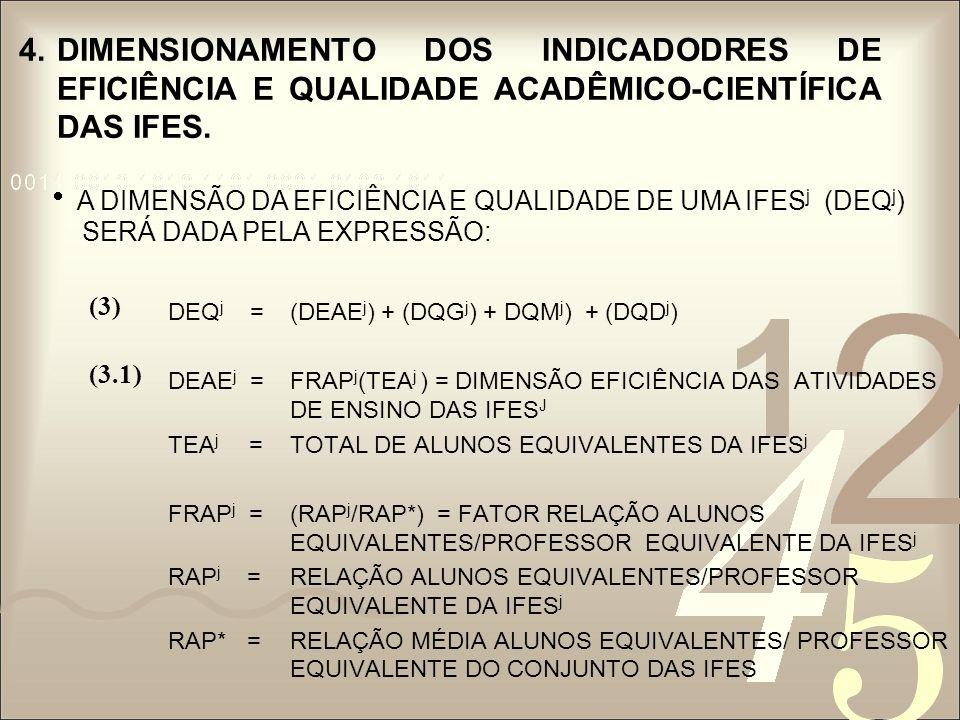 4.DIMENSIONAMENTO DOS INDICADODRES DE EFICIÊNCIA E QUALIDADE ACADÊMICO-CIENTÍFICA DAS IFES. DEQ j = (DEAE j ) + (DQG j ) + DQM j ) + (DQD j ) DEAE j =