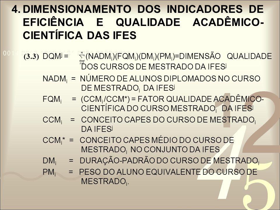4.DIMENSIONAMENTO DOS INDICADORES DE EFICIÊNCIA E QUALIDADE ACADÊMICO- CIENTÍFICA DAS IFES DQM j = (NADM i )(FQM i )(DM i )(PM i )=DIMENSÃO QUALIDADE