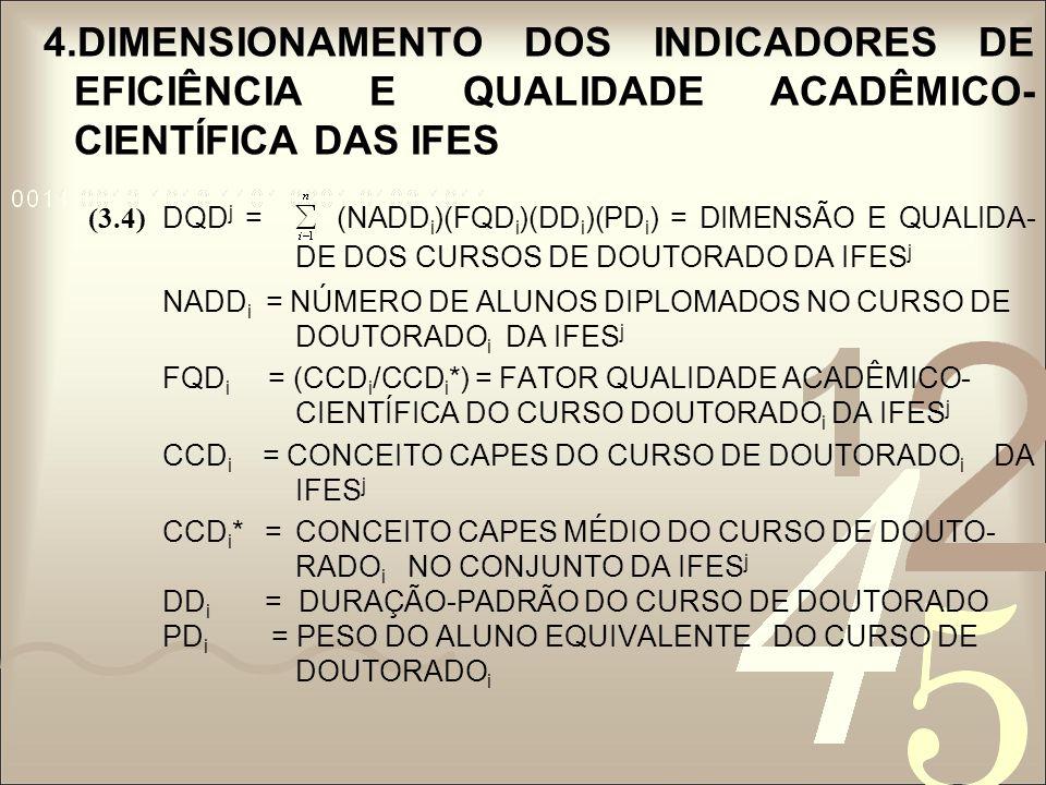 DQD j = (NADD i )(FQD i )(DD i )(PD i ) = DIMENSÃO E QUALIDA- DE DOS CURSOS DE DOUTORADO DA IFES j NADD i = NÚMERO DE ALUNOS DIPLOMADOS NO CURSO DE DO