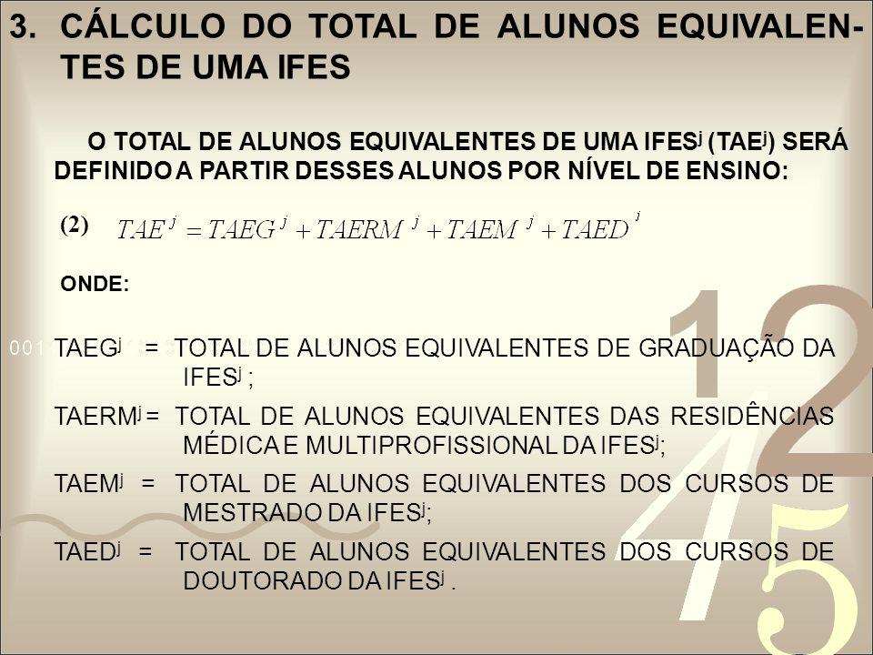 3.CÁLCULO DO TOTAL DE ALUNOS EQUIVALEN-TES DE UMA IFES O TOTAL DE ALUNOS EQUIVALENTES DOS CURSOS DE GRADUAÇÃO DA IFES j (TAEG j ) SERÁ OBTIDO ATRAVÉS DA SEGUINTE EXPRESSÃO: NADG i =NÚMERO DE ALUNOS DIPLOMADOS NO CURSO DE GRADUAÇÃO i ; NAMG i =NÚMERO DE ALUNOS MATRICULADOS NO CURSO DE GRADUAÇÃO i QUE NÃO COMPLETOU O TEMPO-PADRÃO DE DIPLOMAÇÃO DA PRIMEIRA TURMA (IGUAL A ZERO SE O CURSO JÁ COMPLETOU O TEMPO-PADRÃO); DG i =DURAÇÃO-PADRÃO DO CURSO DE GRADUAÇÃO i ; PG i =PESO DO ALUNO EQUIVALENTE DO CURSO DE GRADUAÇÃO i ; R i =RETENÇÃO-PADRÃO DO CURSO DE GRADUAÇÃO i ; BT i =BÔNUS POR TURNO NOTURNO DO CURSO DE GRADUAÇÃO i ; BFS =BÔNUS POR CURSO DE GRADUAÇÃO FORA DE SEDE.