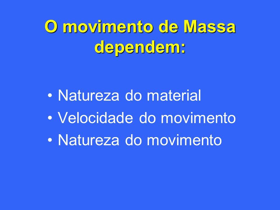 Fatores que influenciam o movimento de massa 1.Declividade e a estabilidade das encostas 2.Intemperismo e Clima 3.Conteúdo de água contida nos materiais 4.Vegetação 5.Sobrecarga