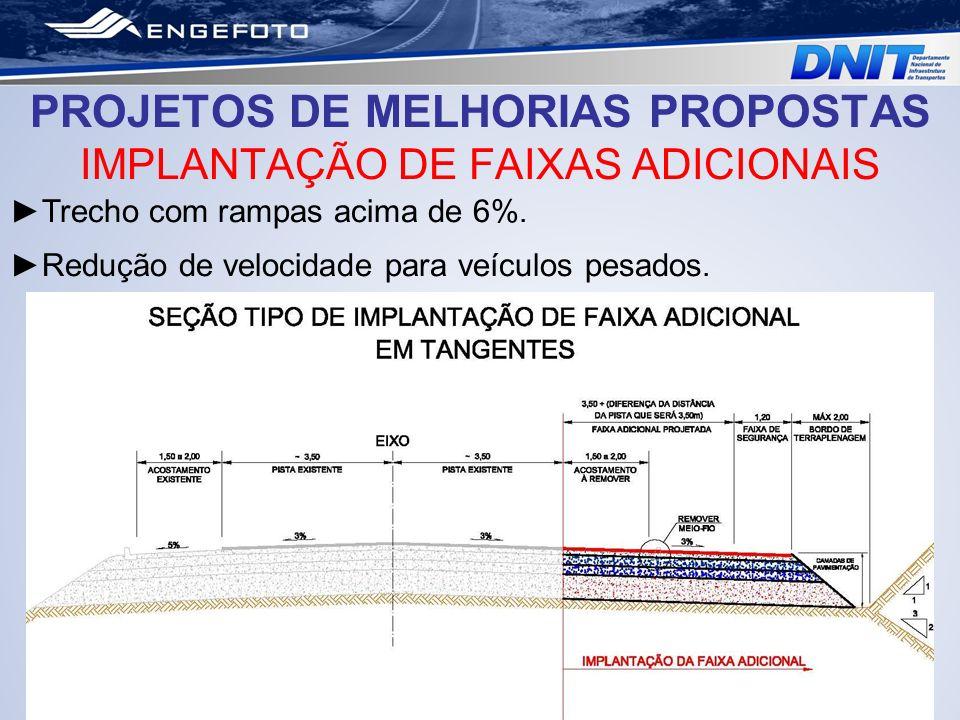PROJETOS DE MELHORIAS PROPOSTAS IMPLANTAÇÃO DE FAIXAS ADICIONAIS Trecho com rampas acima de 6%. Redução de velocidade para veículos pesados.