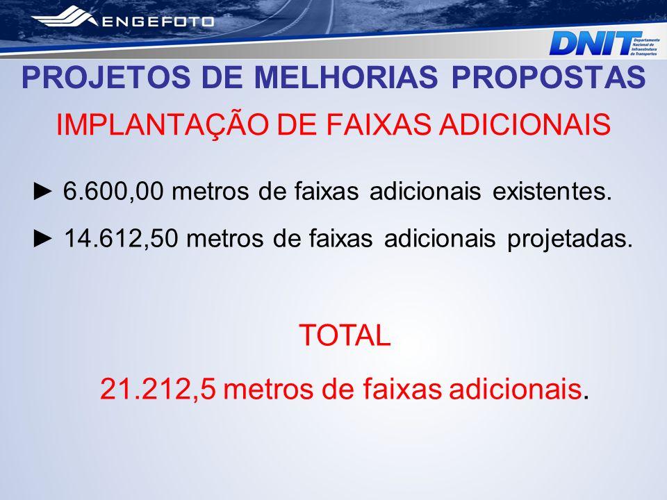PROJETOS DE MELHORIAS PROPOSTAS IMPLANTAÇÃO DE FAIXAS ADICIONAIS 6.600,00 metros de faixas adicionais existentes. 14.612,50 metros de faixas adicionai