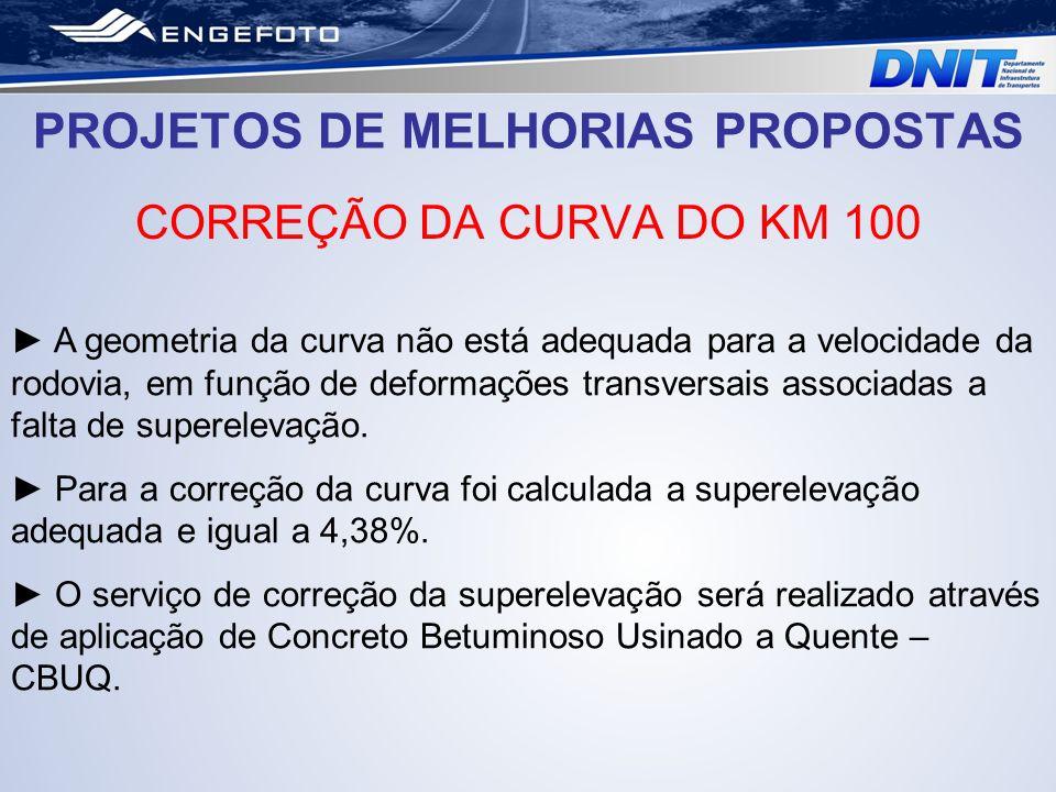 PROJETOS DE MELHORIAS PROPOSTAS CORREÇÃO DA CURVA DO KM 100 A geometria da curva não está adequada para a velocidade da rodovia, em função de deformaç