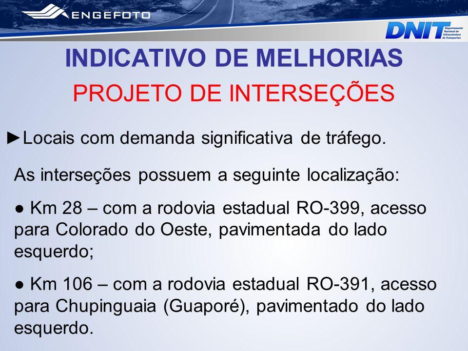 INDICATIVO DE MELHORIAS PROJETO DE INTERSEÇÕES Locais com demanda significativa de tráfego. As interseções possuem a seguinte localização: Km 28 – com