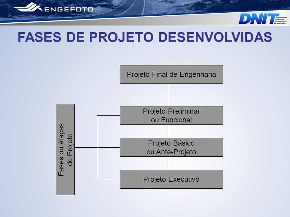 FASES DE PROJETO DESENVOLVIDAS Projeto Final de Engenharia Projeto Preliminar ou Funcional Projeto Básico ou Ante-Projeto Projeto Executivo Fases ou e