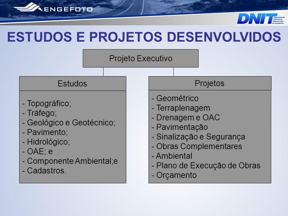 ESTUDOS E PROJETOS DESENVOLVIDOS Projeto Executivo Estudos - Topográfico; - Tráfego; - Geológico e Geotécnico; - Pavimento; - Hidrológico; - OAE; e -