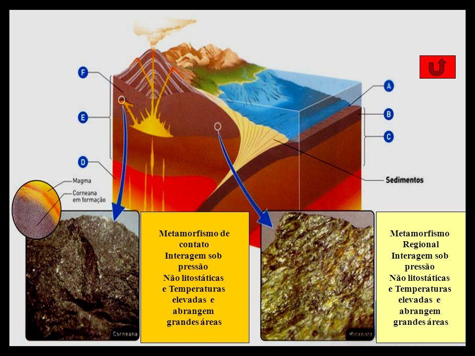 Metamorfismo Regional Interagem sob pressão Não litostáticas e Temperaturas elevadas e abrangem grandes áreas Metamorfismo de contato Interagem sob pr