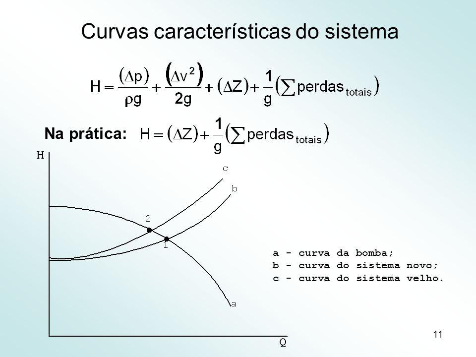 11 Curvas características do sistema a - curva da bomba; b - curva do sistema novo; c - curva do sistema velho. Na prática: