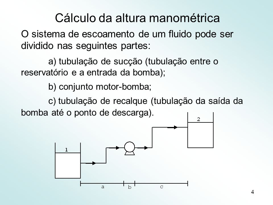 4 Cálculo da altura manométrica O sistema de escoamento de um fluido pode ser dividido nas seguintes partes: a) tubulação de sucção (tubulação entre o