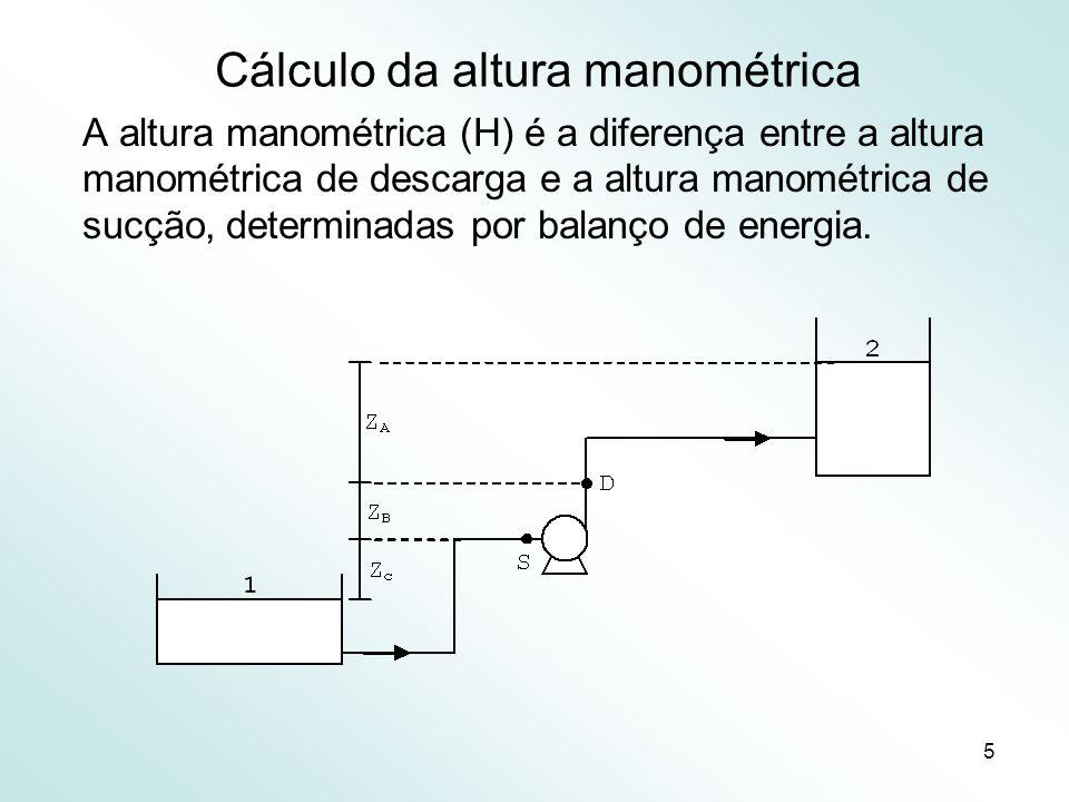 6 Cálculo da altura manométrica Balanço de energia na sucção: H Suc é a altura manométrica de sucção ou a energia por peso existente no ponto de sucção.