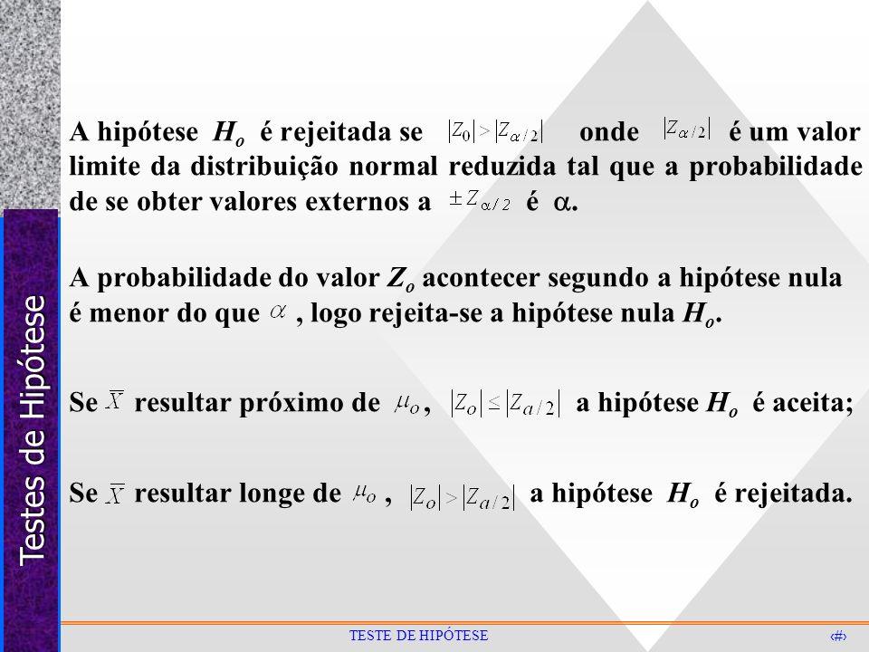 Testes de Hipótese 13 TESTE DE HIPÓTESE A hipótese H o é rejeitada se onde é um valor limite da distribuição normal reduzida tal que a probabilidade d