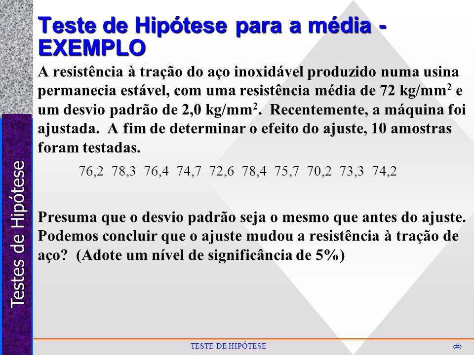 Testes de Hipótese 14 TESTE DE HIPÓTESE Teste de Hipótese para a média - EXEMPLO A resistência à tração do aço inoxidável produzido numa usina permane