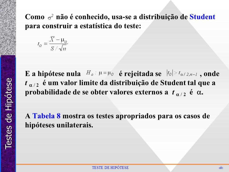 Testes de Hipótese 23 TESTE DE HIPÓTESE Como não é conhecido, usa-se a distribuição de Student para construir a estatística do teste: E a hipótese nul