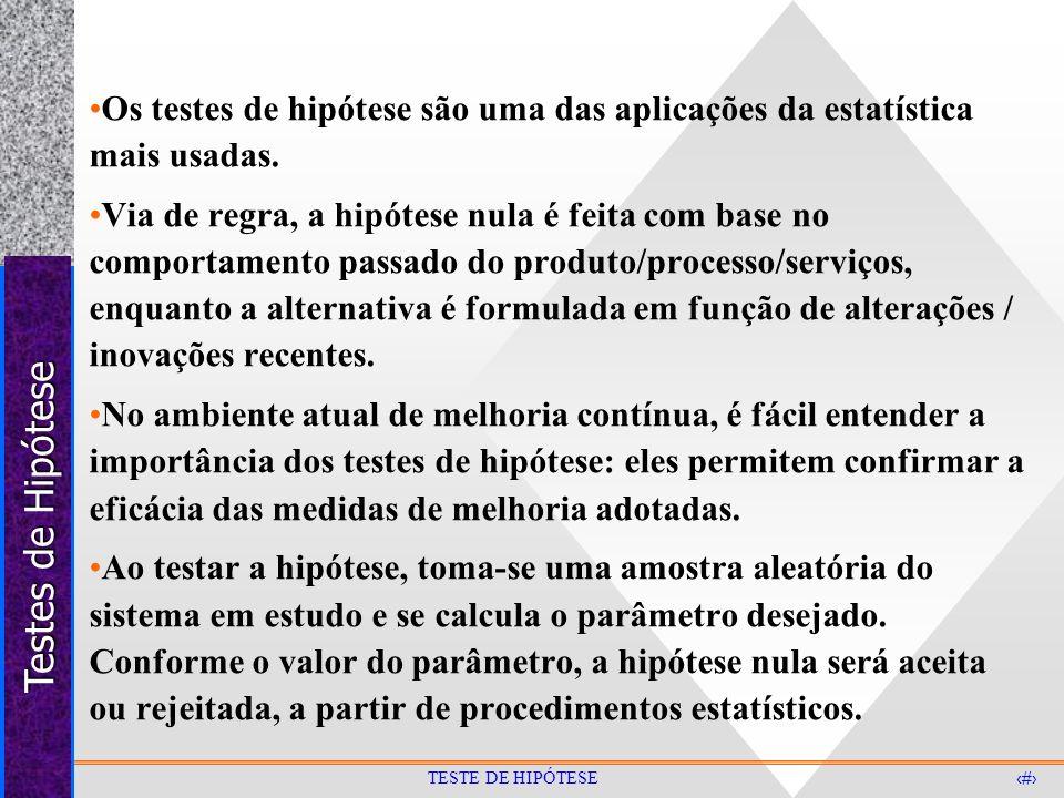 Testes de Hipótese 3 TESTE DE HIPÓTESE Os testes de hipótese são uma das aplicações da estatística mais usadas. Via de regra, a hipótese nula é feita