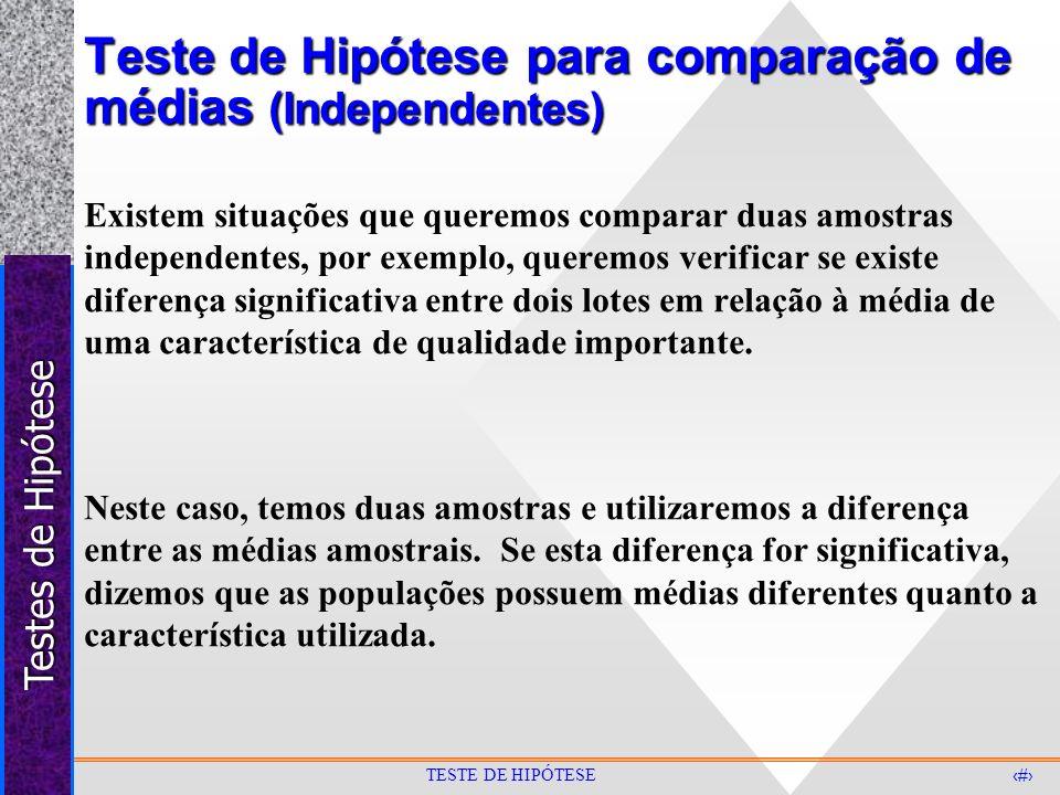 Testes de Hipótese 30 TESTE DE HIPÓTESE Teste de Hipótese para comparação de médias (Independentes) Existem situações que queremos comparar duas amost