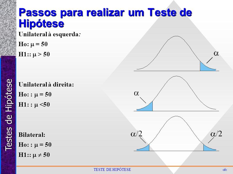 Testes de Hipótese 8 TESTE DE HIPÓTESE Passos para realizar um Teste de Hipótese Unilateral à esquerda: Ho: = 50 H1:: > 50 Unilateral à direita: Ho: :