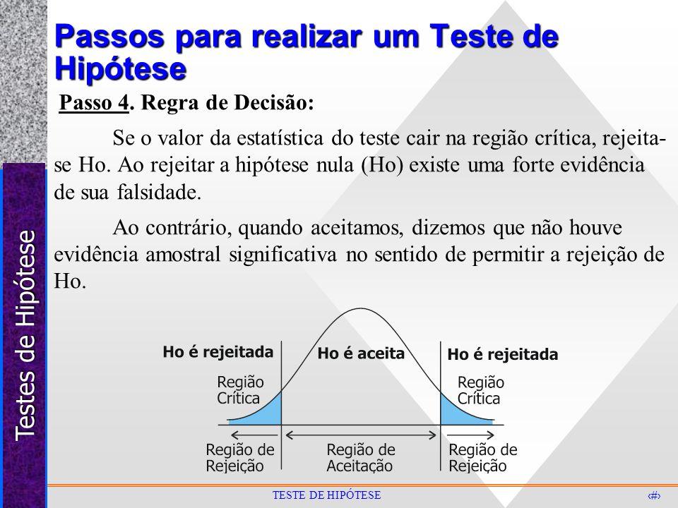 Testes de Hipótese 10 TESTE DE HIPÓTESE Passos para realizar um Teste de Hipótese Passo 5: Conclusão Aceitar Ho, implica que a hipótese nula não pode ser rejeitada.