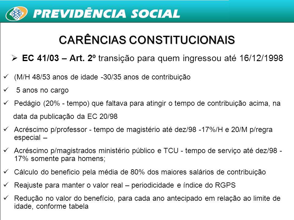 19 CARÊNCIAS CONSTITUCIONAIS EC 41/03 – Art. 2º transição para quem ingressou até 16/12/1998 (M/H 48/53 anos de idade -30/35 anos de contribuição 5 an