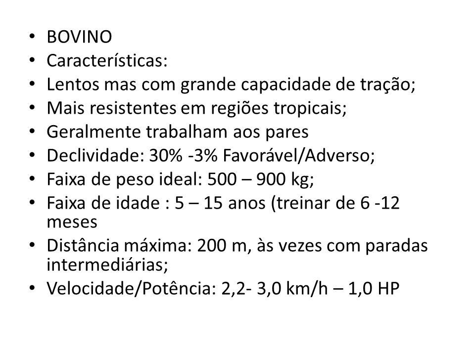 BOVINO Características: Lentos mas com grande capacidade de tração; Mais resistentes em regiões tropicais; Geralmente trabalham aos pares Declividade: