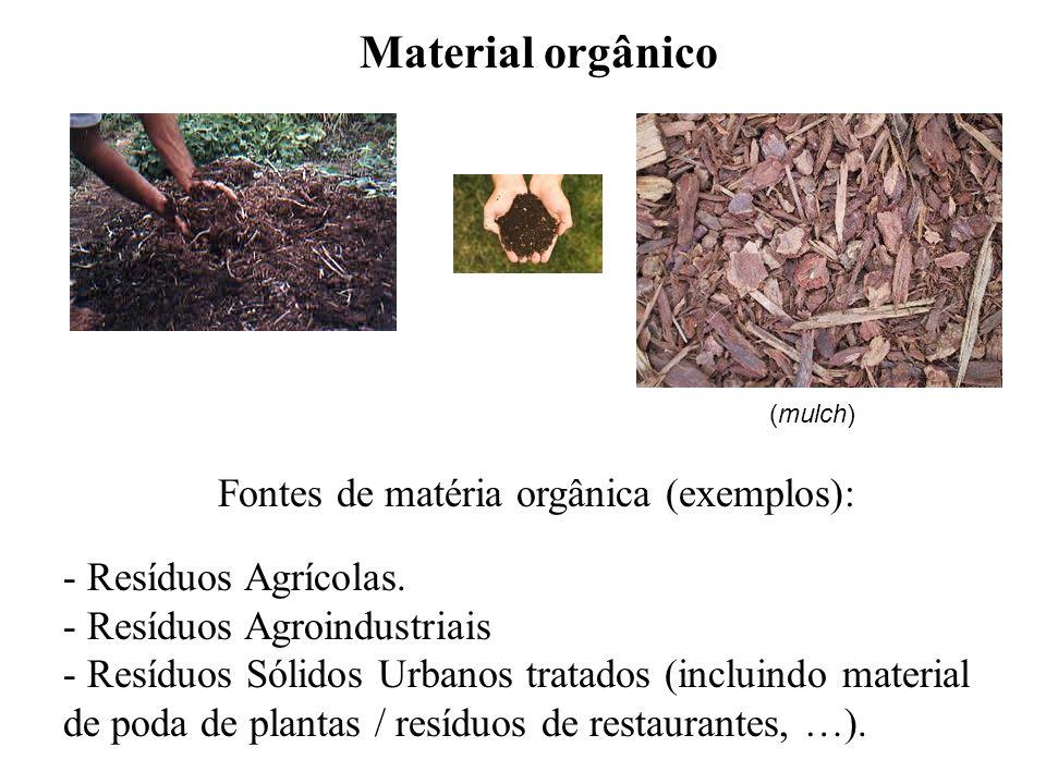 Material orgânico Fontes de matéria orgânica (exemplos): - Resíduos Agrícolas. - Resíduos Agroindustriais - Resíduos Sólidos Urbanos tratados (incluin