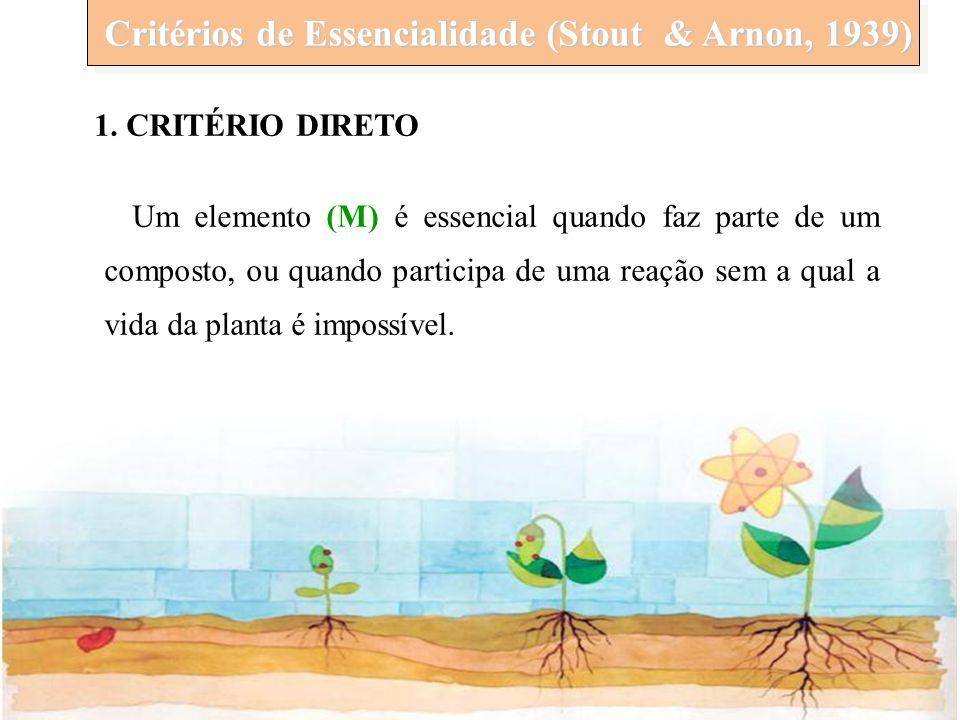 Critérios de Essencialidade (Stout & Arnon, 1939) 1. CRITÉRIO DIRETO Um elemento (M) é essencial quando faz parte de um composto, ou quando participa
