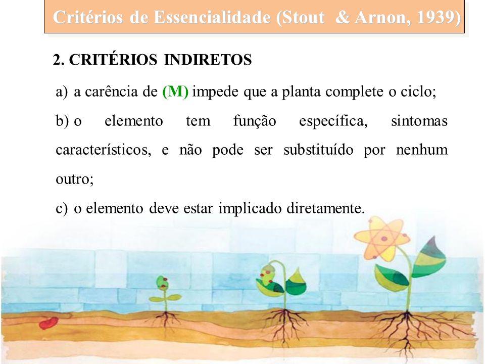 Critérios de Essencialidade (Stout & Arnon, 1939) 2. CRITÉRIOS INDIRETOS a) a carência de (M) impede que a planta complete o ciclo; b) o elemento tem