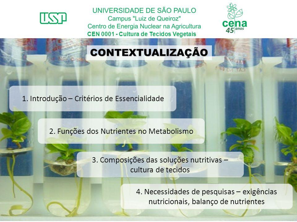1. Introdução – Critérios de Essencialidade 2. Funções dos Nutrientes no Metabolismo 3. Composições das soluções nutritivas – cultura de tecidos 4. Ne