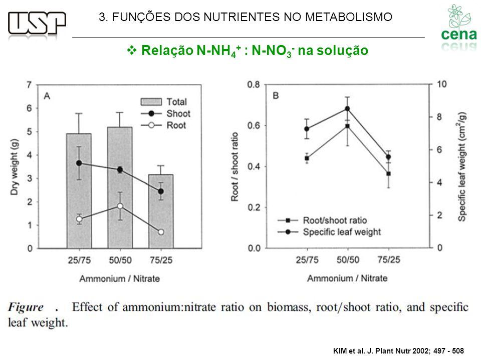 Relação N-NH 4 + : N-NO 3 - na solução 3. FUNÇÕES DOS NUTRIENTES NO METABOLISMO KIM et al. J. Plant Nutr 2002; 497 - 508