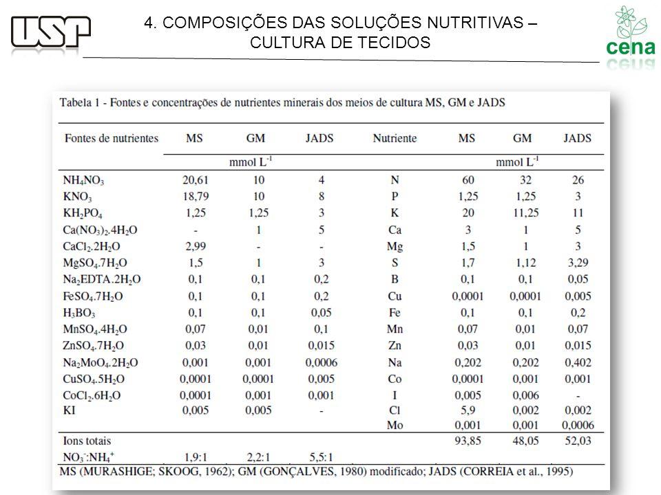 4. COMPOSIÇÕES DAS SOLUÇÕES NUTRITIVAS – CULTURA DE TECIDOS
