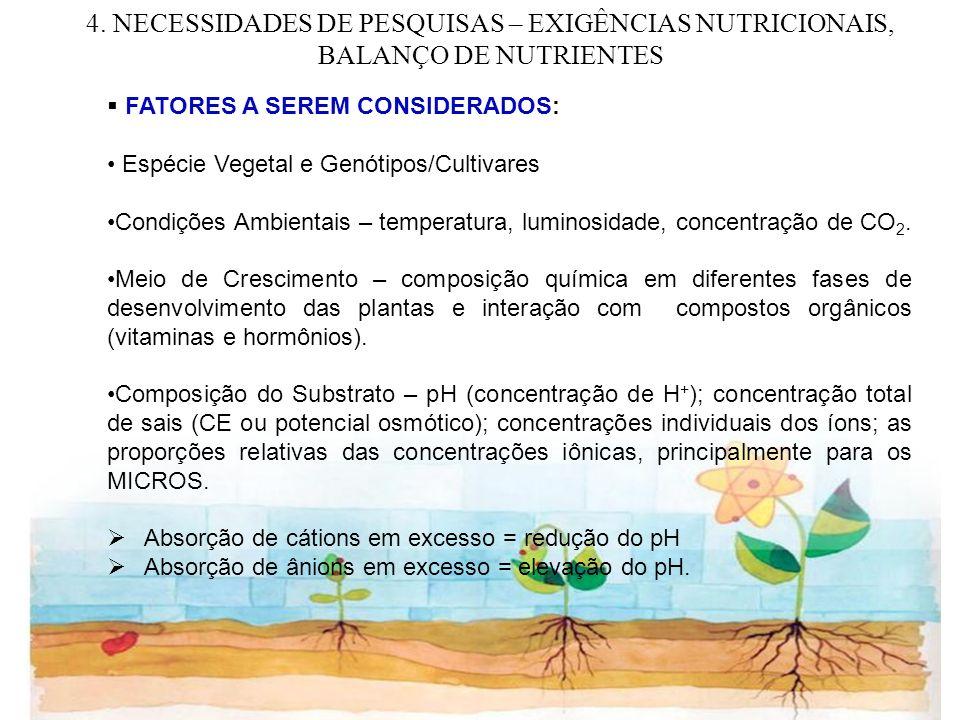 4. NECESSIDADES DE PESQUISAS – EXIGÊNCIAS NUTRICIONAIS, BALANÇO DE NUTRIENTES FATORES A SEREM CONSIDERADOS: Espécie Vegetal e Genótipos/Cultivares Con