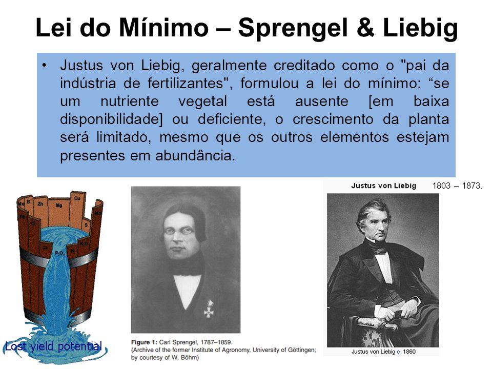 Lei do Mínimo – Sprengel & Liebig Justus von Liebig, geralmente creditado como o
