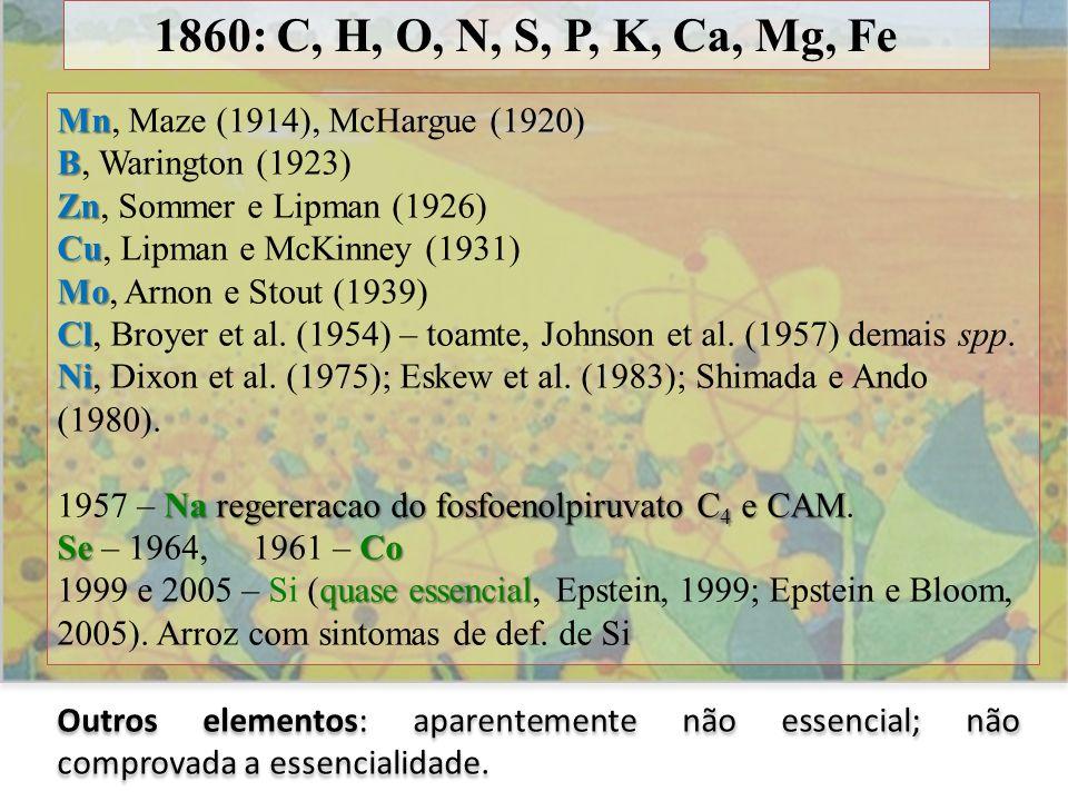 1860: C, H, O, N, S, P, K, Ca, Mg, Fe Mn Mn, Maze (1914), McHargue (1920) B B, Warington (1923) Zn Zn, Sommer e Lipman (1926) Cu Cu, Lipman e McKinney