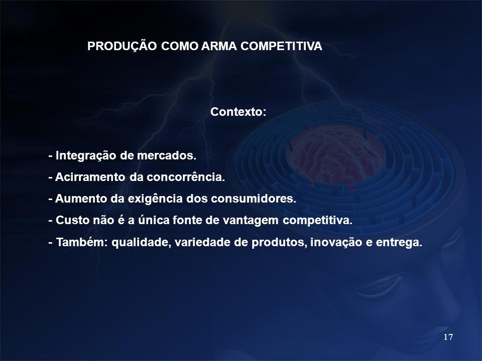 17 PRODUÇÃO COMO ARMA COMPETITIVA Contexto: - Integração de mercados. - Acirramento da concorrência. - Aumento da exigência dos consumidores. - Custo