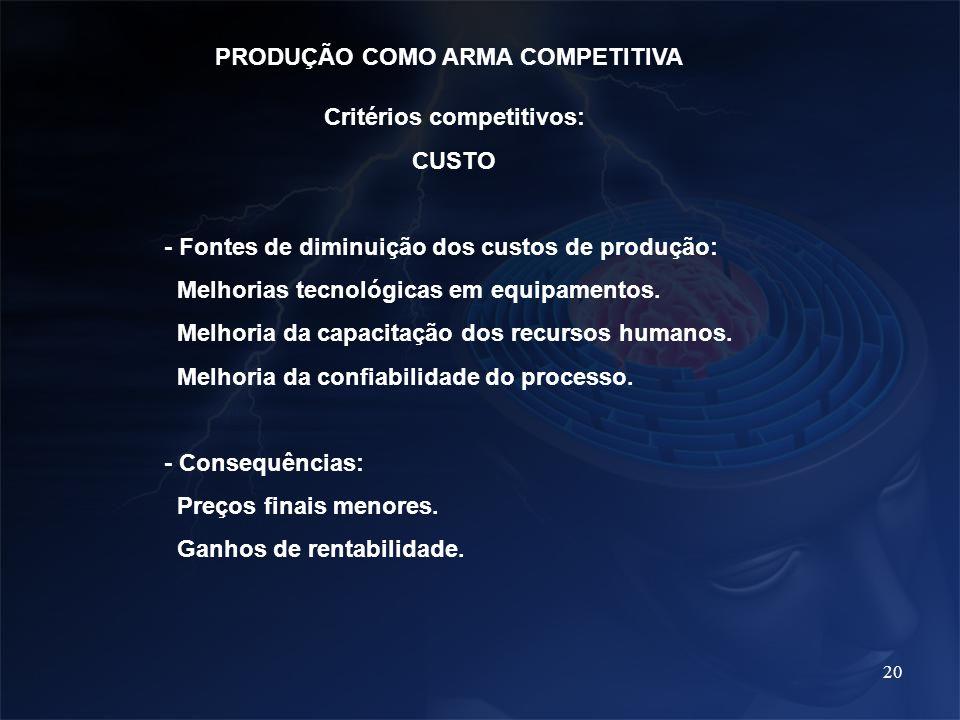 20 PRODUÇÃO COMO ARMA COMPETITIVA Critérios competitivos: CUSTO - Fontes de diminuição dos custos de produção: Melhorias tecnológicas em equipamentos.
