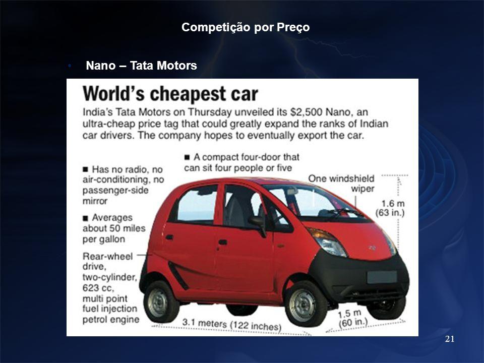 21 Competição por Preço Nano – Tata Motors