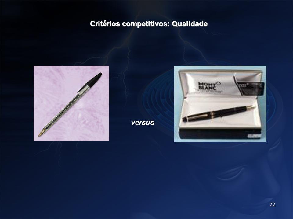 22 Critérios competitivos: Qualidade versus