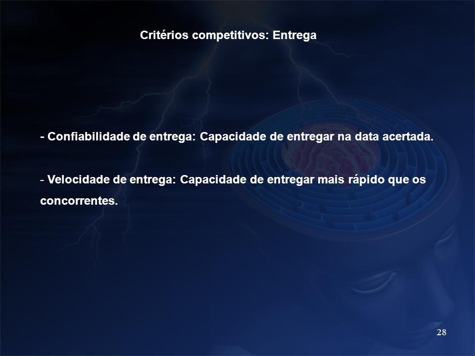28 Critérios competitivos: Entrega - Confiabilidade de entrega: Capacidade de entregar na data acertada. - Velocidade de entrega: Capacidade de entreg