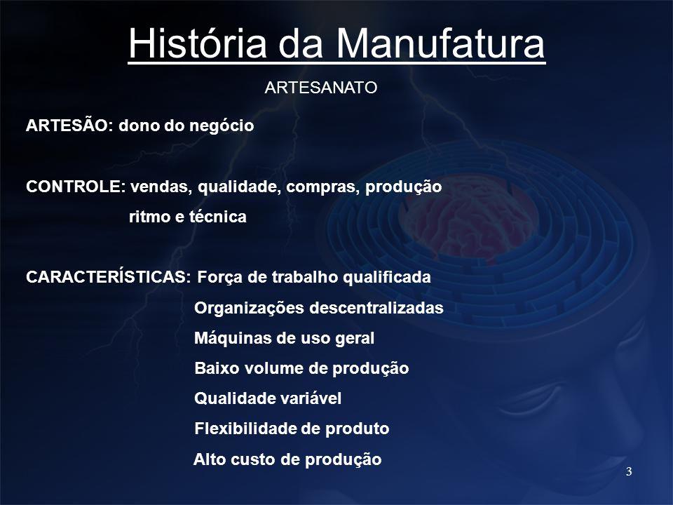 3 História da Manufatura ARTESANATO ARTESÃO: dono do negócio CONTROLE: vendas, qualidade, compras, produção ritmo e técnica CARACTERÍSTICAS: Força de
