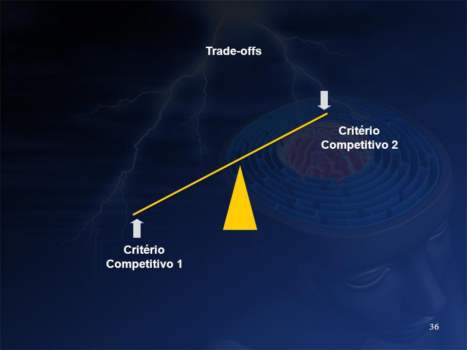 36 Trade-offs Critério Competitivo 1 Critério Competitivo 2