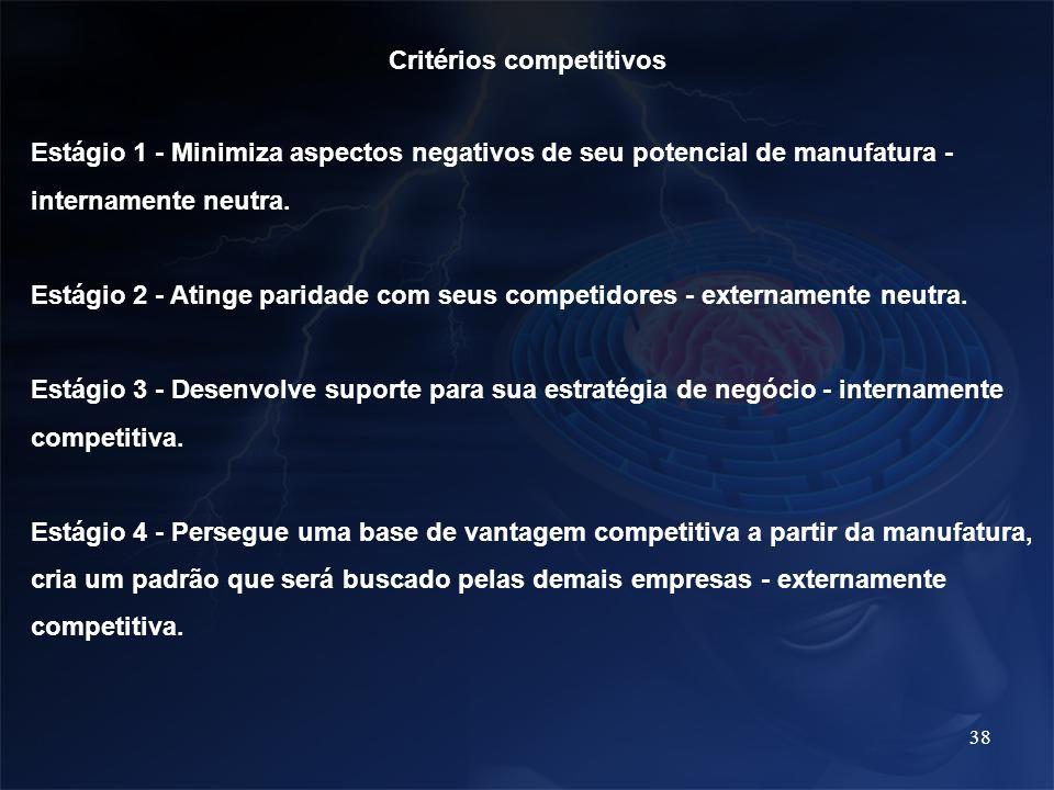 38 Critérios competitivos Estágio 1 - Minimiza aspectos negativos de seu potencial de manufatura - internamente neutra. Estágio 2 - Atinge paridade co