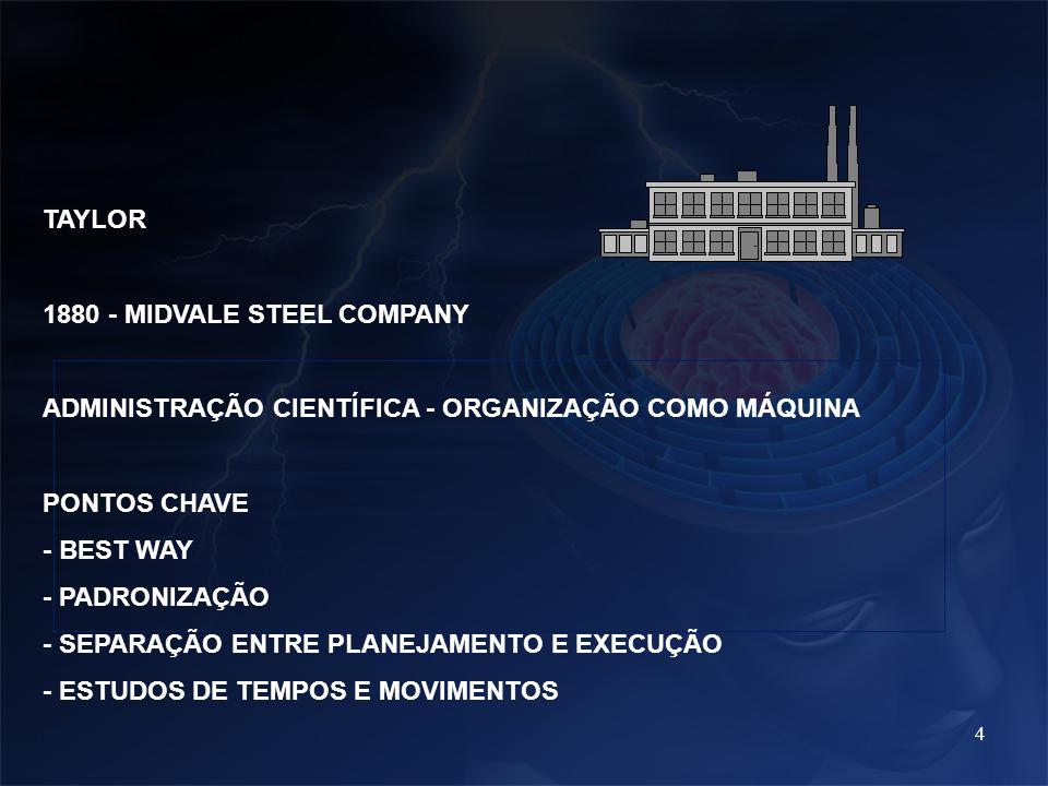 5 História da Manufatura FORDISMO Modelo T - Projetado para a manufatura Interface amigável CONCEITOS CHAVE: - Intercambiabilidade de peças - Facilidade de ajuste - Avanço das máquinas ferramentas - Políticas de vendas - Serviços de assistência - Padronização de produtos TODOS MEUS CLIENTES PODEM TER UM CARRO NA COR QUE QUISEREM DESDE QUE ELE SEJA PRETO.