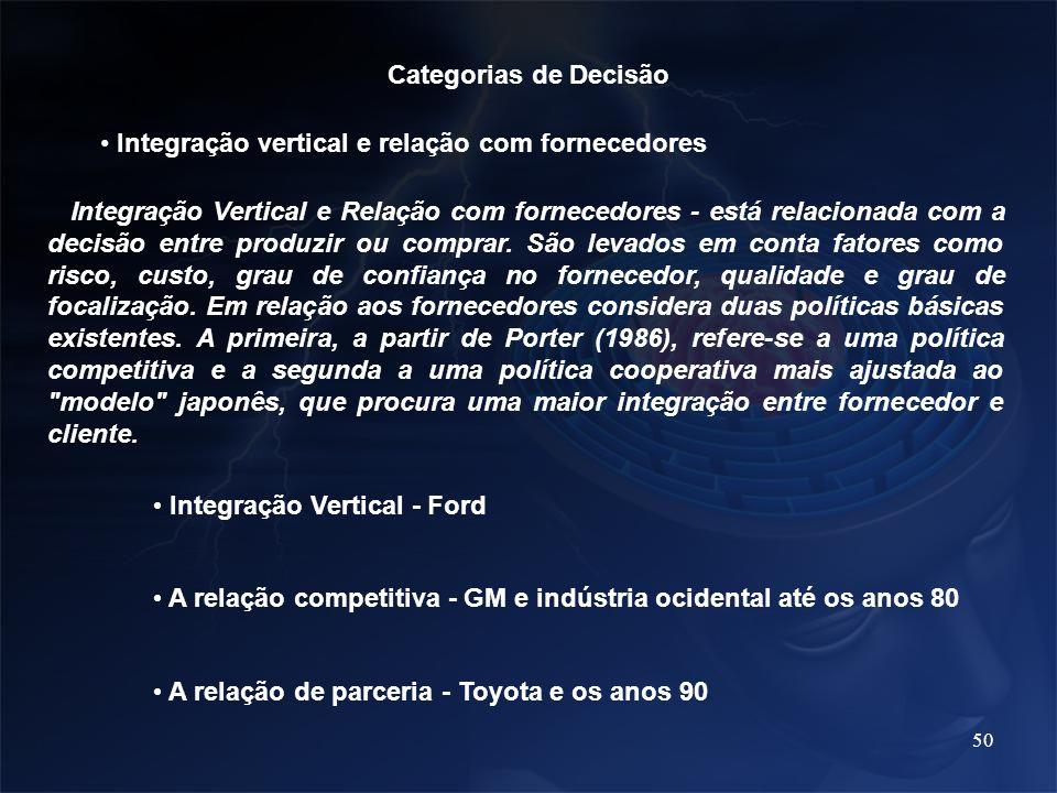 50 Categorias de Decisão Integração vertical e relação com fornecedores Integração Vertical e Relação com fornecedores - está relacionada com a decisã