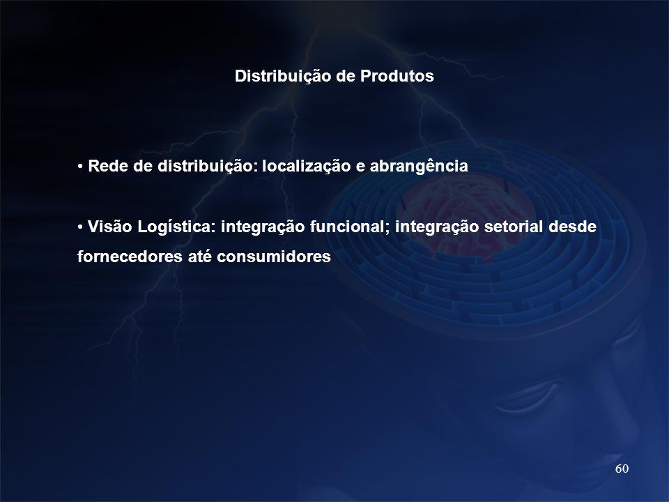 60 Distribuição de Produtos Rede de distribuição: localização e abrangência Visão Logística: integração funcional; integração setorial desde fornecedo