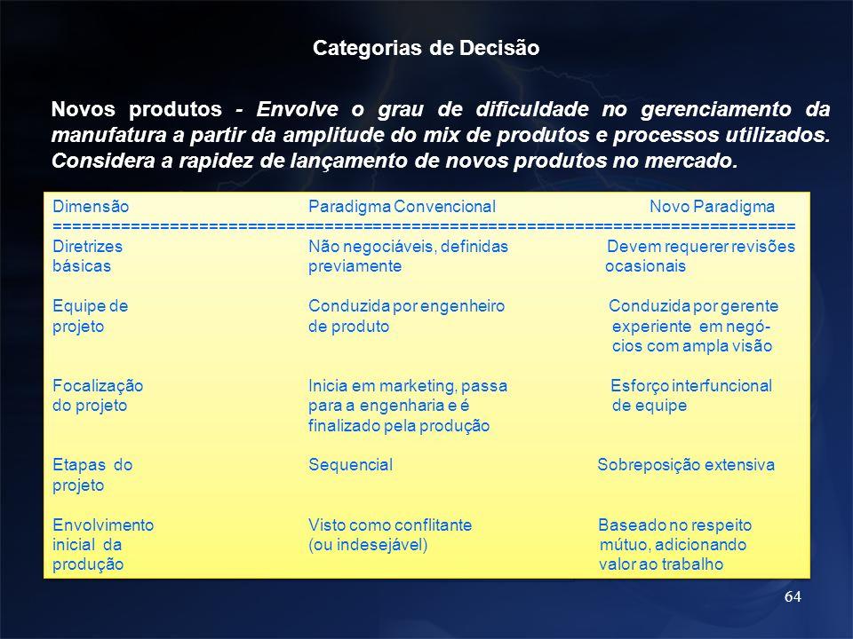 64 Categorias de Decisão Novos produtos - Envolve o grau de dificuldade no gerenciamento da manufatura a partir da amplitude do mix de produtos e proc