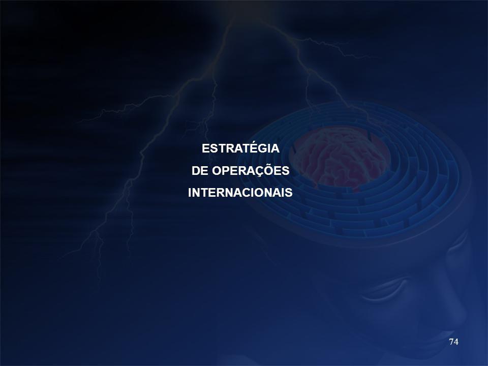 74 ESTRATÉGIA DE OPERAÇÕES INTERNACIONAIS