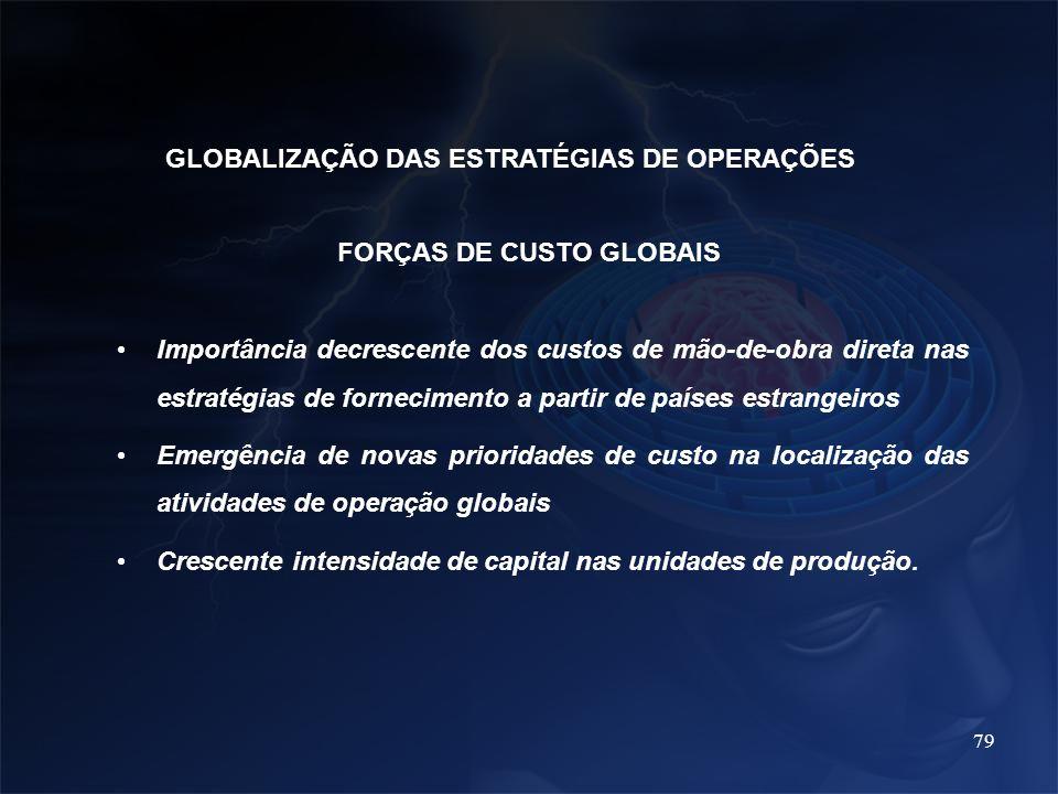79 FORÇAS DE CUSTO GLOBAIS Importância decrescente dos custos de mão-de-obra direta nas estratégias de fornecimento a partir de países estrangeiros Em