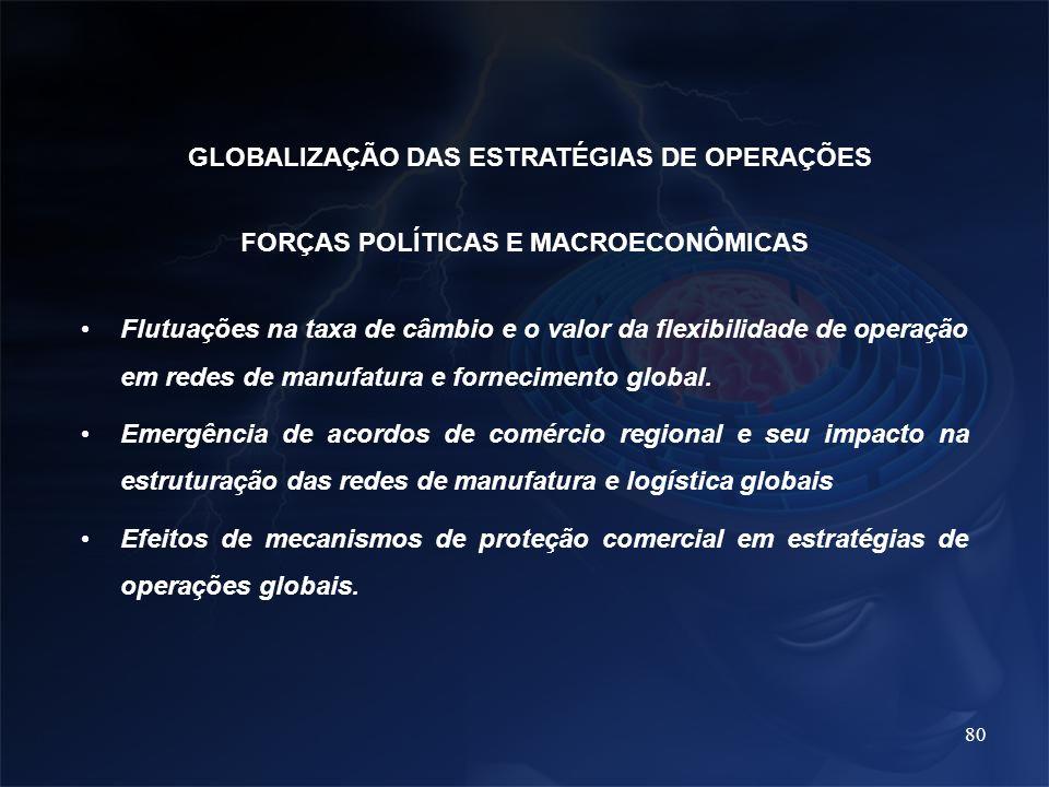 80 FORÇAS POLÍTICAS E MACROECONÔMICAS Flutuações na taxa de câmbio e o valor da flexibilidade de operação em redes de manufatura e fornecimento global