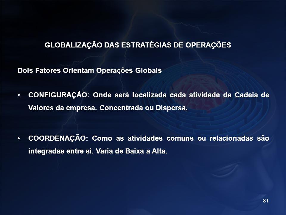 81 GLOBALIZAÇÃO DAS ESTRATÉGIAS DE OPERAÇÕES Dois Fatores Orientam Operações Globais CONFIGURAÇÃO: Onde será localizada cada atividade da Cadeia de Va